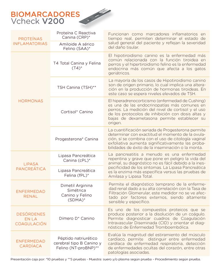 Biomarcadores Vcheck V200